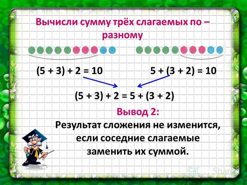 Вычисли сумму трёх слагаемых по – разному (5 + 3) + 2 = 105 + (3 + 2) = 10 (5 + 3) + 2 = 5 + (3 + 2) Вывод 2: Результат сложения не изменится, если соседние слагаемые заменить их суммой.