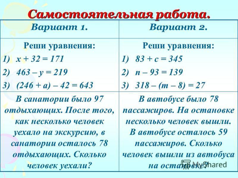 Самостоятельная работа. Вариант 1. Вариант 2. Реши уравнения: 1)х + 32 = 171 2)463 – у = 219 3)(246 + а) – 42 = 643 Реши уравнения: 1)83 + с = 345 2)п – 93 = 139 3)318 – (т – 8) = 27 В санатории было 97 отдыхающих. После того, как несколько человек у