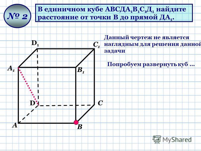 В единичном кубе АВСДА 1 В 1 С 1 Д 1 найдите расстояние от точки В до прямой ДА 1. D D1D1 А А1А1 В В1В1 С С1С1 2 Данный чертеж не является наглядным для решения данной задачи Попробуем развернуть куб …