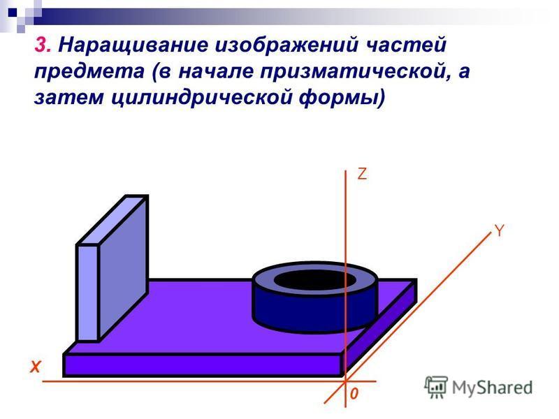 3. Наращивание изображений частей предмета (в начале призматической, а затем цилиндрической формы) Z Y 0 X