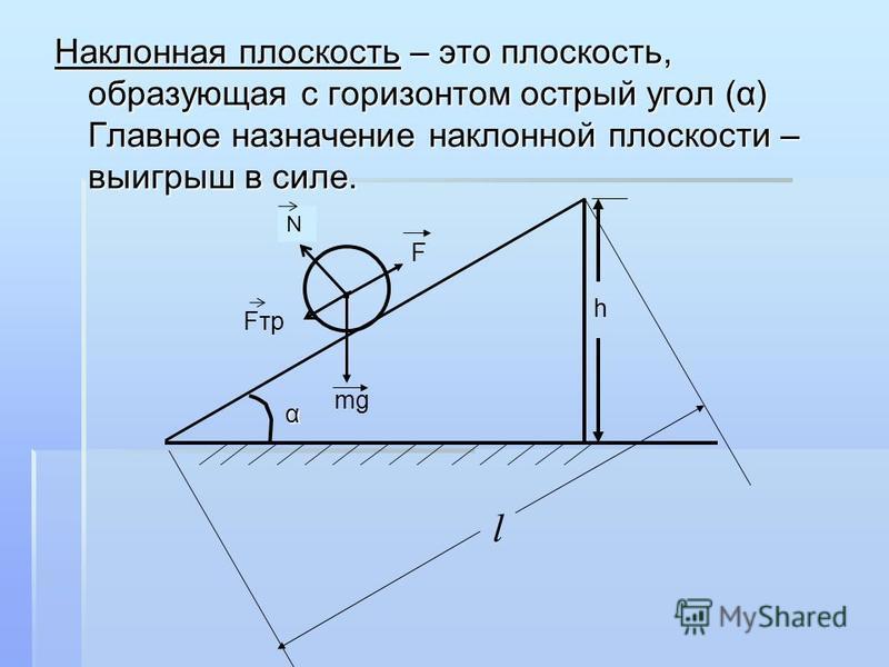 Наклонная плоскость – это плоскость, образующая с горизонтом острый угол (α) Главное назначение наклонной плоскости – выигрыш в силе. h mg F l α N Fтр