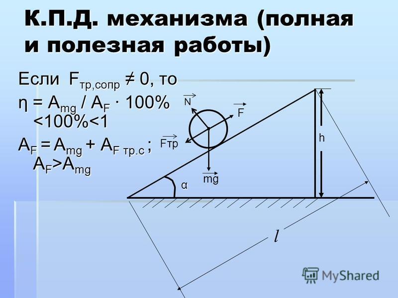 Если F тр,сопр 0, то η = A mg / A F · 100% <100%<1 A F = A mg + A F тр.с ; A F >A mg h mg F l α К.П.Д. механизма (полная и полезная работы) N Fтр