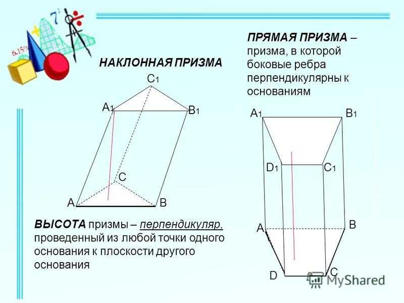 А В С D А1А1 В1В1 С1С1 D1D1 НАКЛОННАЯ ПРИЗМА ПРЯМАЯ ПРИЗМА – призма, в которой боковые ребра перпендикулярны к основаниям С1С1 В1В1 А1А1 АВ С ВЫСОТА призмы – перпендикуляр, проведенный из любой точки одного основания к плоскости другого основания