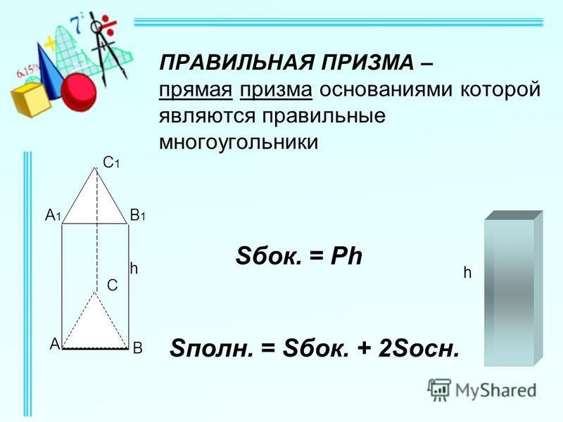 ПРАВИЛЬНАЯ ПРИЗМА – прямая призма основаниями которой являются правильные многоугольники A B C A1A1 C1C1 B1B1 h h Sбок. = Ph Sполн. = Sбок. + 2Sосн.