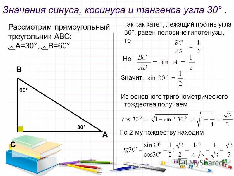 Значения синуса, косинуса и тангенса угла 30°. Так как катет, лежащий против угла 30°, равен половине гипотенузы, то Но Значит, Из основного тригонометрического тождества получаем По 2-му тождеству находим В С А 30° Рассмотрим прямоугольный треугольн