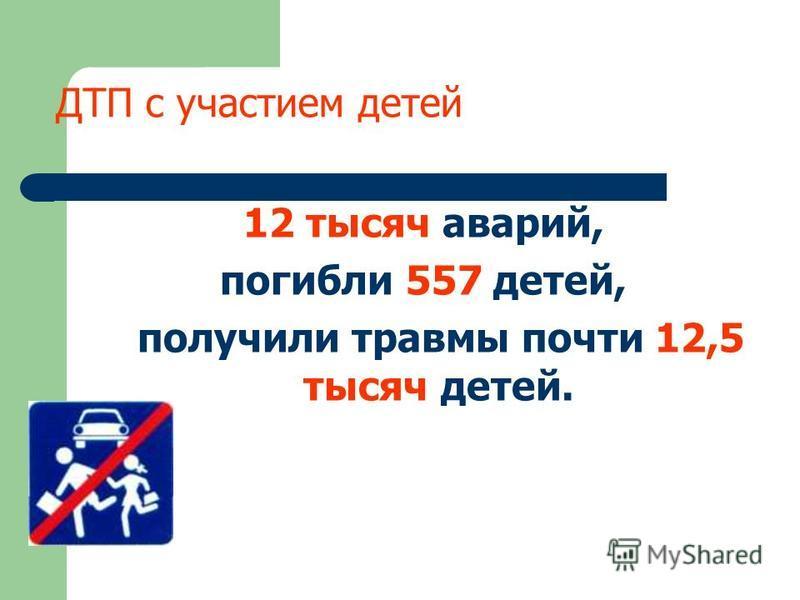 ДТП с участием детей 12 тысяч аварий, погибли 557 детей, получили травмы почти 12,5 тысяч детей.