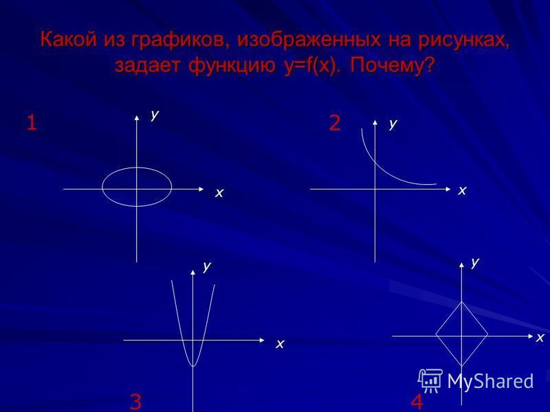 Какой из графиков, изображенных на рисунках, задает функцию у=f(х). Почему? 1 2 34 х х х х у у у у