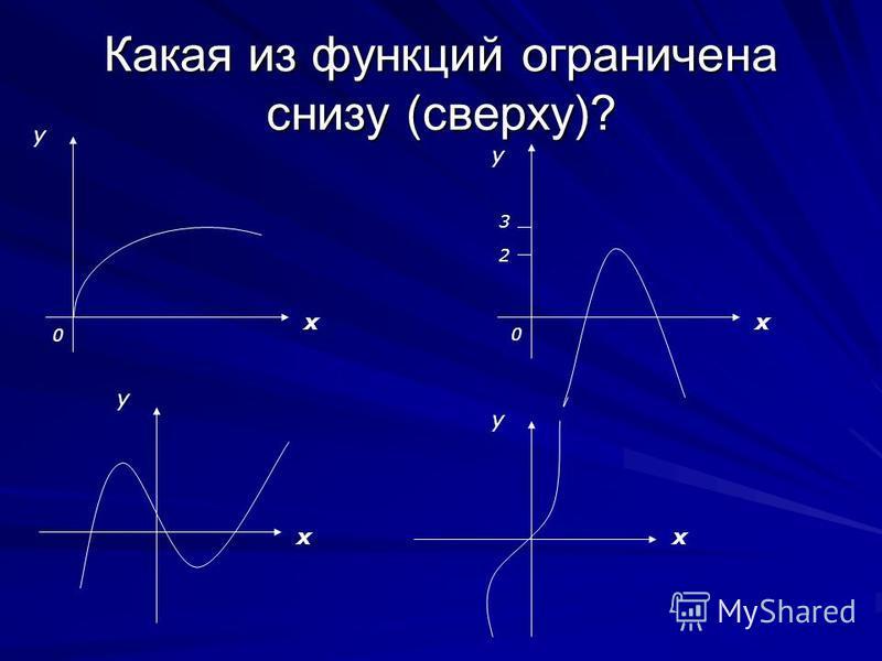 Какая из функций ограничена снизу (сверху)? х х х у у у у 0 0 2 3