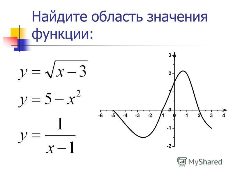 Найдите область значения функции: