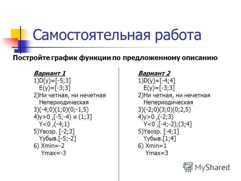 Самостоятельная работа Вариант 1 1)D(y)=[-5;3] E(y)=[-3;3] 2)Ни четная, ни нечетная Непериодическая 3)(-4;0)(1;0)(0;-1,5) 4)y>0,[-5;-4) и (1;3] Y<0,(-4;1) 5)Yвозр. [-2;3] Yубыв.[-5;-2] 6) Xmin=-2 Ymax=-3 Вариант 2 1)D(y)=[-4;4] E(y)=[-3;3] 2)Ни четна
