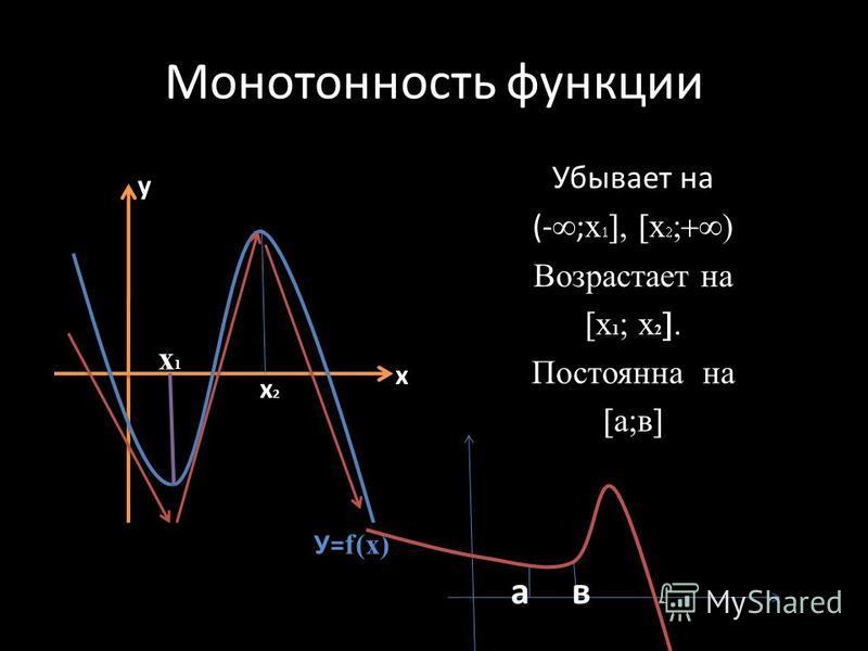 Монотонность функции Убывает на (- ; x, x ) Возрастает на х 1 ; х 2. Постоянна на а;в у х У= f(x) x1x1 х 2 х 2 ав