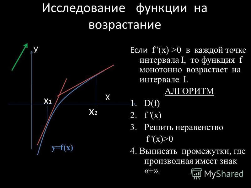 Исследование функции на возрастание У Х Если f '(x) >0 в каждой точке интервала I, то функция f монотонно возрастает на интервале I. АЛГОРИТМ 1.D(f) 2. f '(x) 3. Решить неравенство f '(x)>0 4. Выписать промежутки, где производная имеет знак «+». у=f(