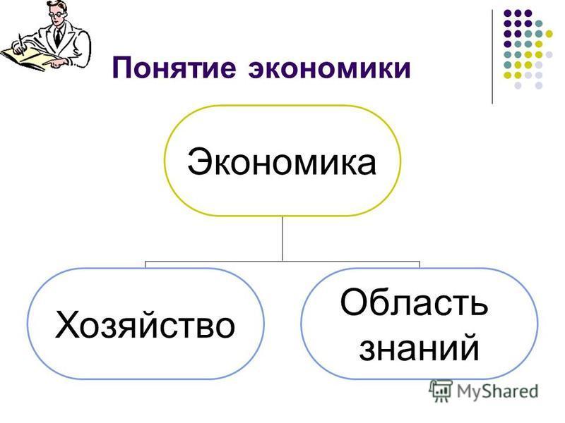 Понятие экономики Экономика Хозяйство Область знаний