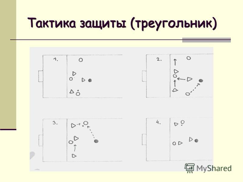 Тактика защиты (треугольник)