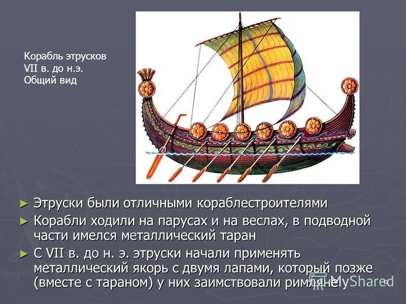 12 Этруски были отличными кораблестроителями Этруски были отличными кораблестроителями Корабли ходили на парусах и на веслах, в подводной части имелся металлический таран Корабли ходили на парусах и на веслах, в подводной части имелся металлический т
