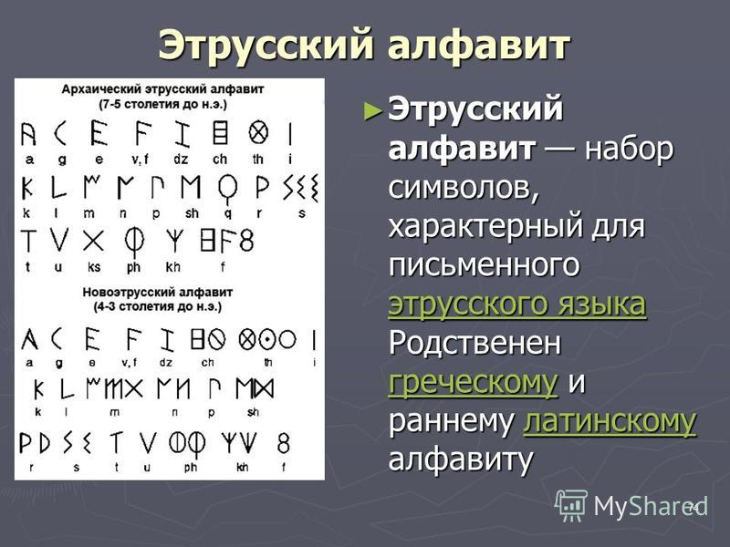 74 Этрусский алфавит Этрусский алфавит набор символов, характерный для письменного этрусского языка Родственен греческому и раннему латинскому алфавиту Этрусский алфавит набор символов, характерный для письменного этрусского языка Родственен греческо