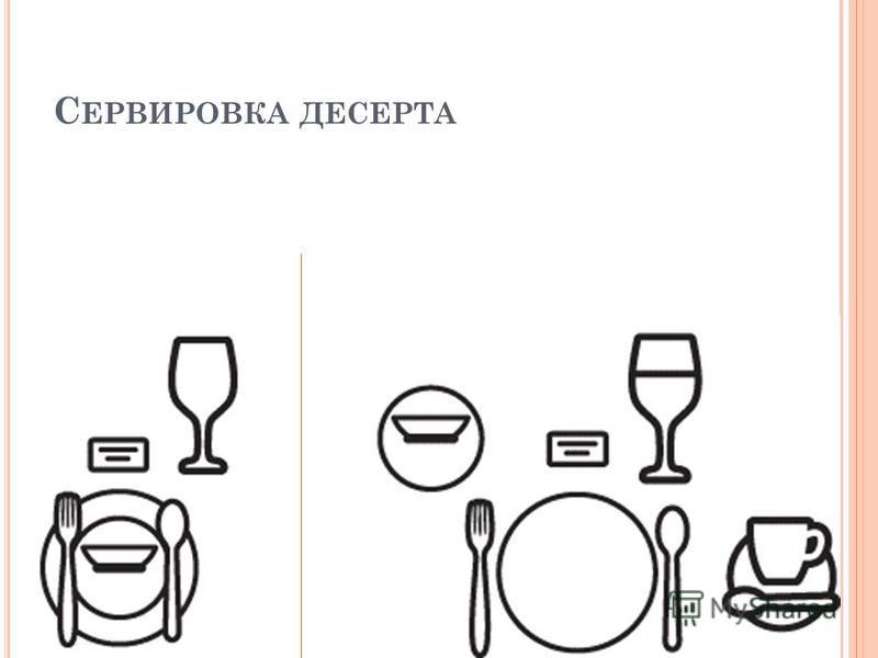 С ЕРВИРОВКА ДЕСЕРТА
