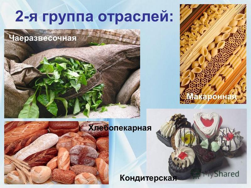 2-я группа отраслей: Чаеразвесочная Макаронная Хлебопекарная Кондитерская