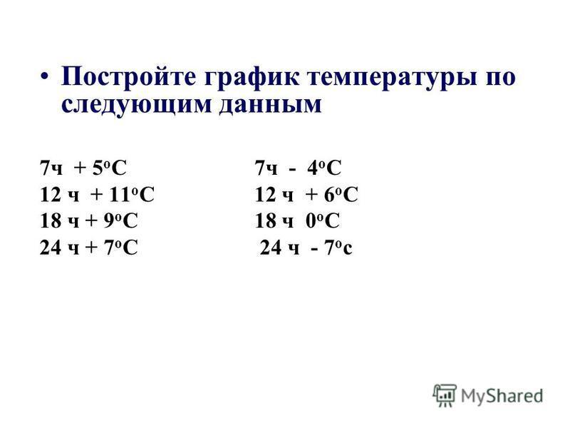 Постройте график температуры по следующим данным 7 ч + 5 о С 7 ч - 4 о С 12 ч + 11 о С 12 ч + 6 о С 18 ч + 9 о С 18 ч 0 о С 24 ч + 7 о С 24 ч - 7 о с