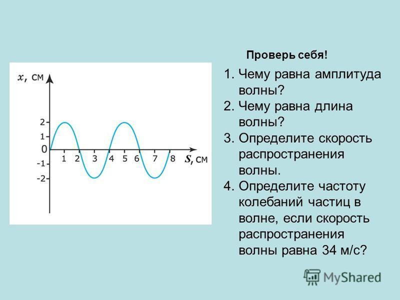 Проверь себя! 1. Чему равна амплитуда волны? 2. Чему равна длина волны? 3. Определите скорость распространения волны. 4. Определите частоту колебаний частиц в волне, если скорость распространения волны равна 34 м/с?