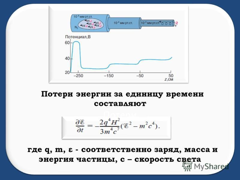 Потери Потери энергии за единицу времени составляют где q, m, ε - соответственно заряд, масса и энергия частицы, с – скорость света