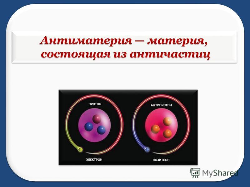 Антиматерия материя, состоящая из античастиц состоящая из античастиц Антиматерия материя, состоящая из античастиц состоящая из античастиц