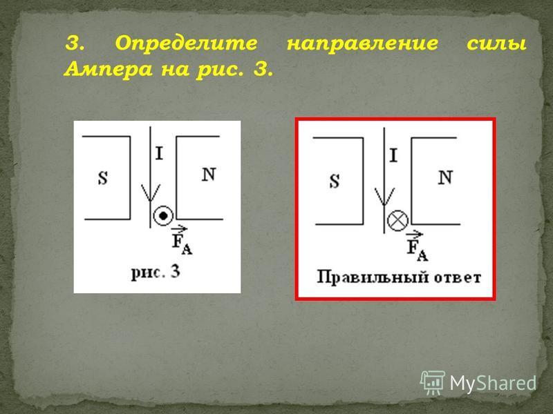 3. Определите направление силы Ампера на рис. 3.