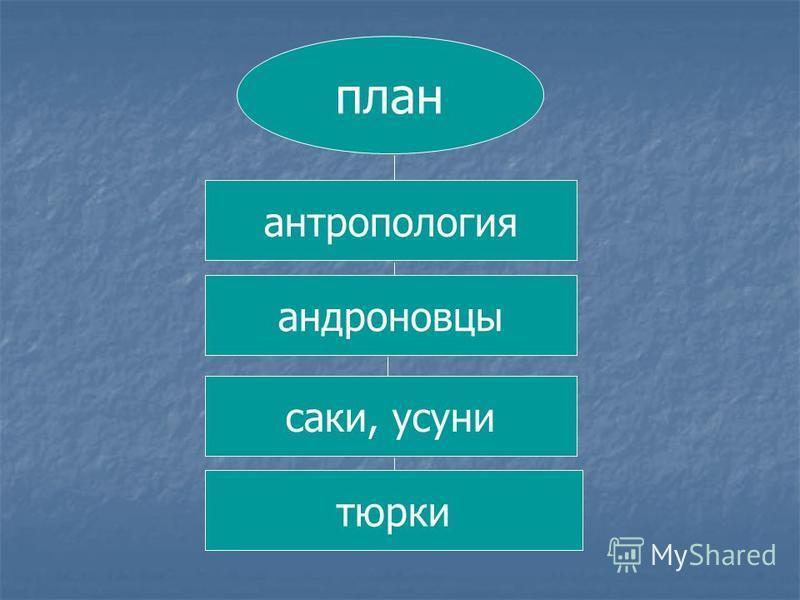 цели: * изучить развитие казахского народа по антропологическим данным. *развивать навыки применения мультимедиа на практике. *воспитывать интерес к предмету. цели: * изучить развитие казахского народа по антропологическим данным. *развивать навыки п