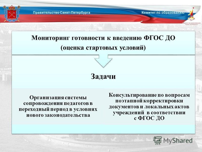 Правительство Санкт-Петербурга Комитет по образованию Задачи Организация системы сопровождения педагогов в переходный период в условиях нового законодательства Консультирование по вопросам поэтапной корректировки документов и локальных актов учрежден