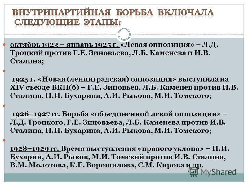 октябрь 1923 – январь 1925 г. «Левая оппозиция» – Л.Д. Троцкий против Г.Е. Зиновьева, Л.Б. Каменева и И.В. Сталина; 1925 г. «Новая (ленинградская) оппозиция» выступила на ХIV съезде ВКП(б) – Г.Е. Зиновьев, Л.Б. Каменев против И.В. Сталина, Н.И. Бухар