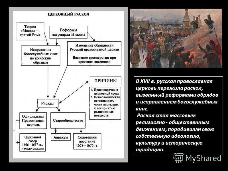 В XVII в. русская православная церковь пережила раскол, вызванный реформами обрядов и исправлением богослужебных книг. Раскол стал массовым религиозно - общественным движением, породившим свою собственную идеологию, культуру и историческую традицию.