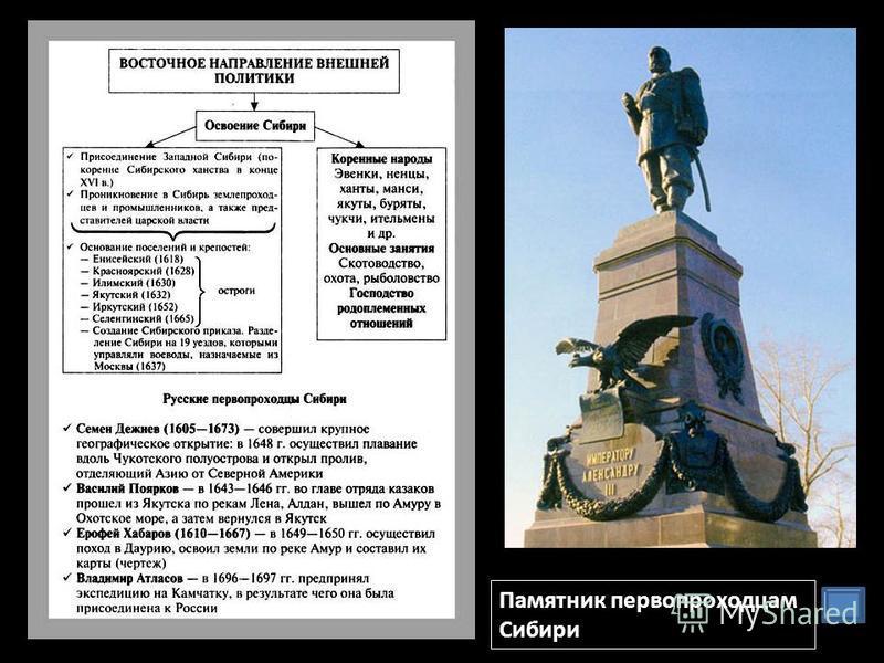 Памятник первопроходцам Сибири