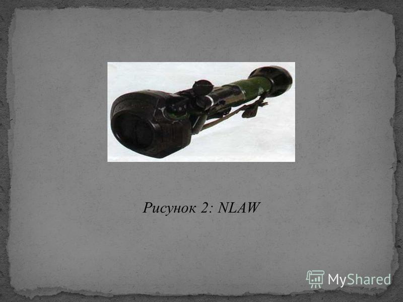 Рисунок 2: NLAW