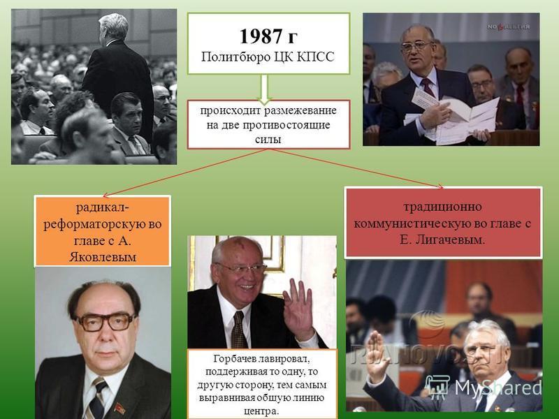 1987 г Политбюро ЦК КПСС происходит размежевание на две противостоящие силы радикал- реформаторскую во главе с А. Яковлевым традиционно коммунистическую во главе с Е. Лигачевым. Горбачев лавировал, поддерживая то одну, то другую сторону, тем самым вы