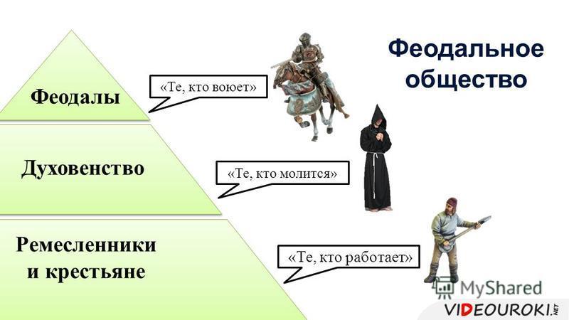 Феодальное общество Феодалы Духовенство Ремесленники и крестьяне «Те, кто воюет» «Те, кто молится» «Те, кто работает»