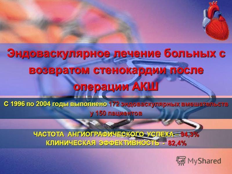 Эндоваскулярное лечение больных с возвратом стенокардии после операции АКШ ЧАСТОТА АНГИОГРАФИЧЕСКОГО УСПЕХА – 94,3% КЛИНИЧЕСКАЯ ЭФФЕКТИВНОСТЬ - 82,4% С 1996 по 2004 годы выполнено 172 эндоваскулярных вмешательств у 150 пациентов