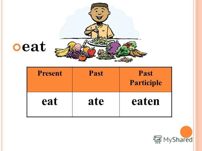 eat PresentPastPast Participle eatateeaten