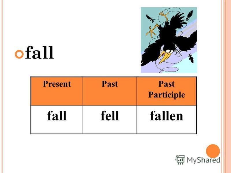 fall PresentPastPast Participle fallfellfallen