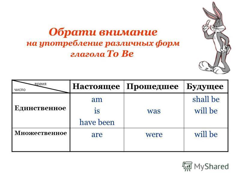 Посмотри! По- русски To Вe значит «быть». Попробуй по изменять его по временам: вчера я был в Стране Грамматике, завтра я буду в стране Грамматике, сегодня я... есть в Стране Грамматике! Как странно звучит, не по-русски! Мы, русские, обычно опускаем