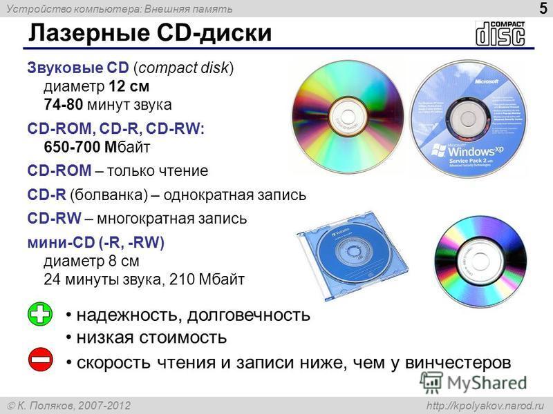 Устройство компьютера: Внешняя память 5 К. Поляков, 2007-2012 http://kpolyakov.narod.ru Лазерные CD-диски Звуковые CD (compact disk) диаметр 12 см 74-80 минут звука CD-ROM, CD-R, CD-RW: 650-700 Мбайт CD-ROM – только чтение CD-R (болванка) – однократн