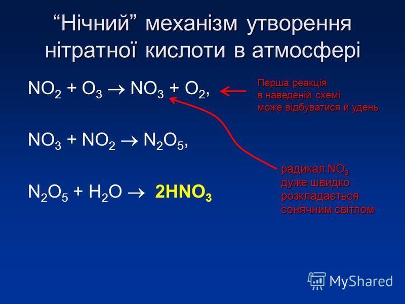 Нічний механізм утворення нітратної кислоти в атмосфері NO 2 + O 3 NO 3 + O 2, NO 3 + NO 2 N 2 O 5, N 2 O 5 + H 2 О 2НNO 3 Перша реакція в наведеній схемі може відбуватися й удень радикал NO 3 дуже швидко розкладається сонячним світлом
