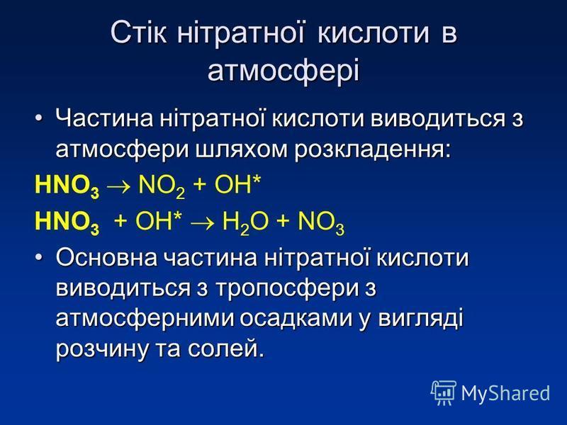 Стік нітратної кислоти в атмосфері Частина нітратної кислоти виводиться з атмосфери шляхом розкладення:Частина нітратної кислоти виводиться з атмосфери шляхом розкладення: HNO 3 NO 2 + OH* HNO 3 + OH* H 2 O + NO 3 Основна частина нітратної кислоти ви