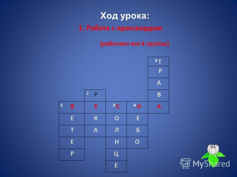 5 Т5 Т Р А 2 Р В 1 В Е 3 С3 С 4 Н А Е К О Е Т А Л Б Е НО РЦ Е Ход урока: 1. Работа с кроссвордом (работают все 4 группы)