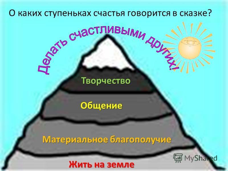 О каких ступеньках счастья говорится в сказке ? Жить на земле Материальное благополучие Общение Творчество