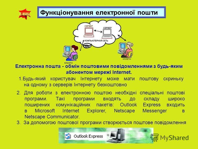 Функціонування електронної пошти Електронна пошта - обмін поштовими повідомленнями з будь-яким абонентом мережі Internet. 1.Будь-який користувач Інтернету може мати поштову скриньку на одному з серверів Інтернету безкоштовно 2. Для роботи з електронн