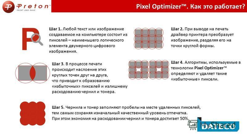 Pixel Optimizer. Как это работает? Шаг 1. Любой текст или изображение создаваемое на компьютере состоит из пикселей – наименьшего логического элемента двумерного цифрового изображения. Шаг 2. При выводе на печать драйвер принтера преобразует изображе