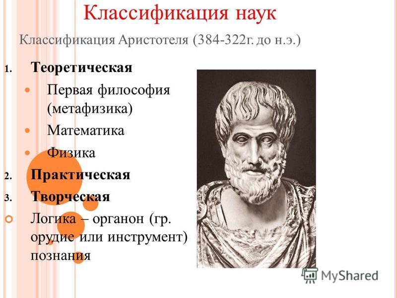 Классификация Аристотеля (384-322 г. до н.э.) 1. Теоретическая Первая философия (метафизика) Математика Физика 2. Практическая 3. Творческая Логика – органон (гр. орудие или инструмент) познания Классификация наук
