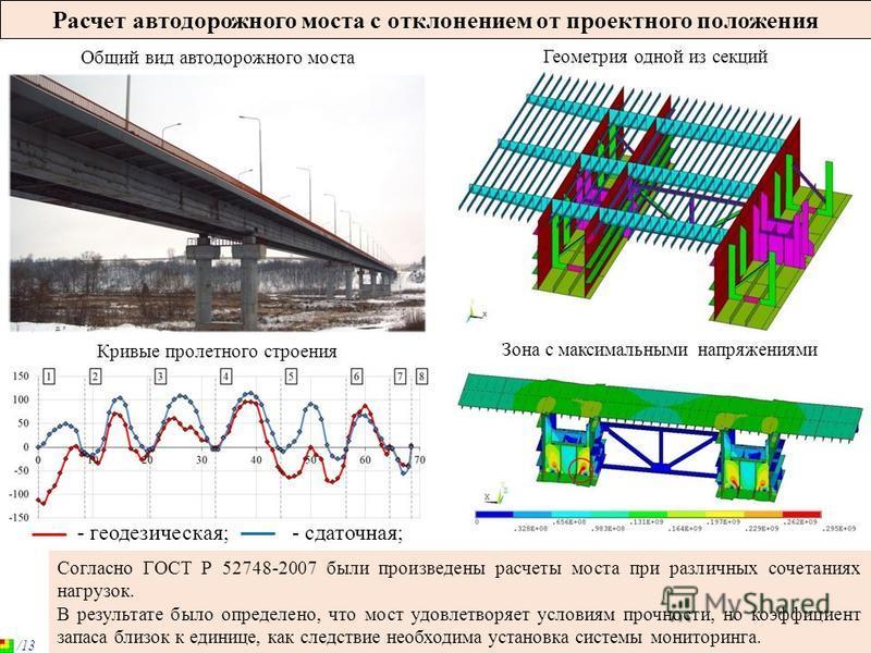 Расчет автодорожного моста с отклонением от проектного положения - геодезическая; - сдаточная; Общий вид автодорожного моста Геометрия одной из секций Зона с максимальными напряжениями Кривые пролетного строения Согласно ГОСТ Р 52748-2007 были произв