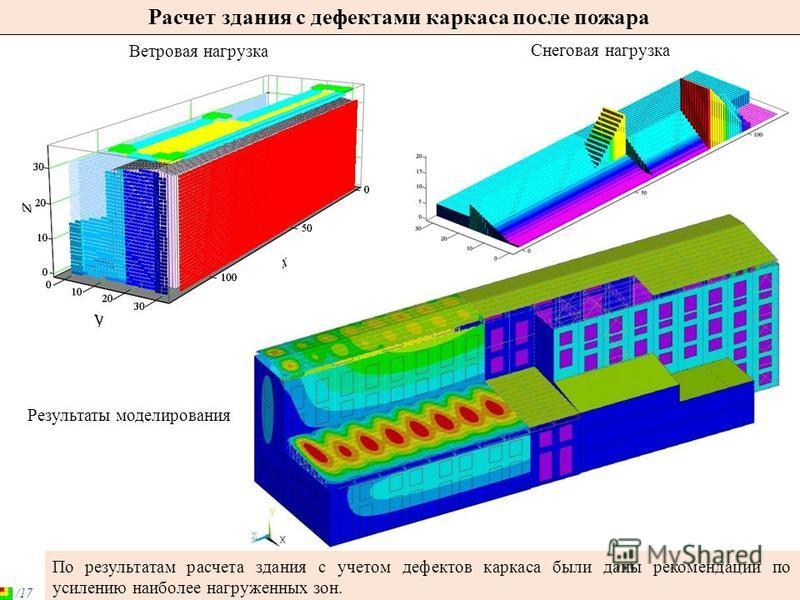 Расчет здания с дефектами каркаса после пожара /17 По результатам расчета здания с учетом дефектов каркаса были даны рекомендации по усилению наиболее нагруженных зон. Ветровая нагрузка Снеговая нагрузка Результаты моделирования