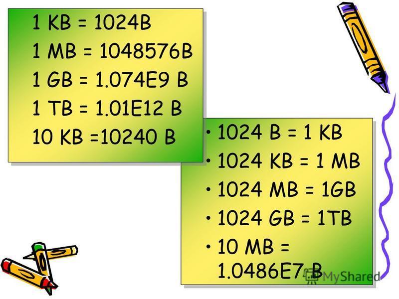 1024 B = 1 KB 1024 KB = 1 MB 1024 MB = 1GB 1024 GB = 1TB 10 MB = 1.0486E7 B 1024 B = 1 KB 1024 KB = 1 MB 1024 MB = 1GB 1024 GB = 1TB 10 MB = 1.0486E7 B 1 KB = 1024B 1 MB = 1048576B 1 GB = 1.074E9 B 1 TB = 1.01E12 B 10 KB =10240 B 1 KB = 1024B 1 MB =